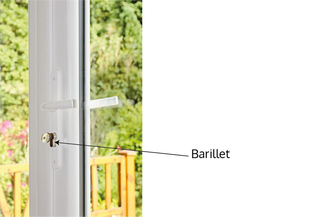 Armen le lexique des portes fen tres volets aluminium for Barillet porte fenetre pvc
